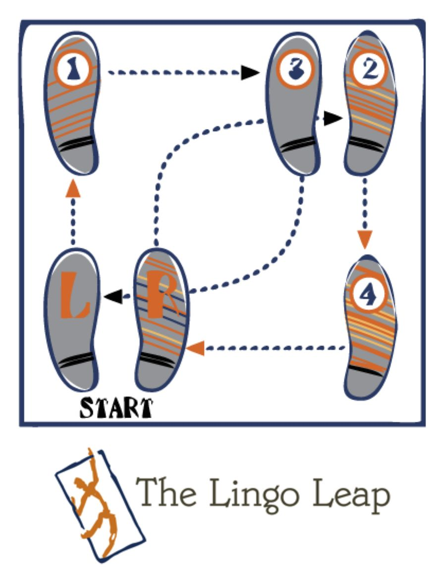 Salsa Dance Classes at The Lingo Leap