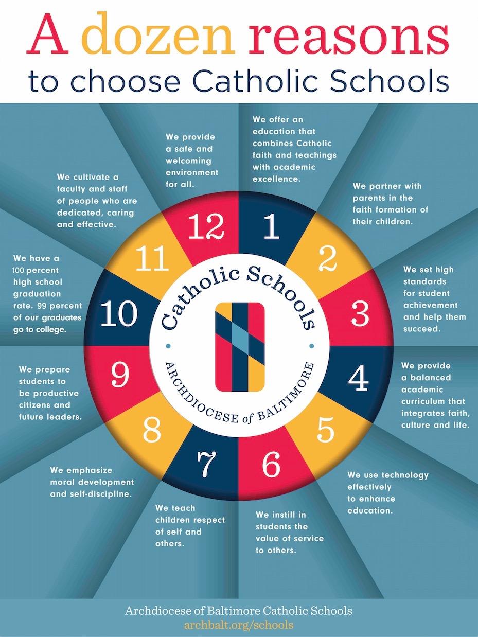 12 Reasons to Choose Catholic School